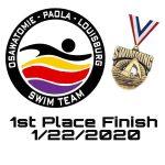 Congrats Ozpalou Swim Team