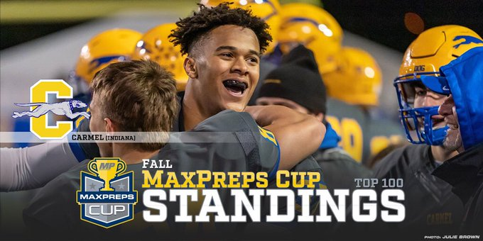 Carmel wins 2019-2020 MaxPreps National Title!