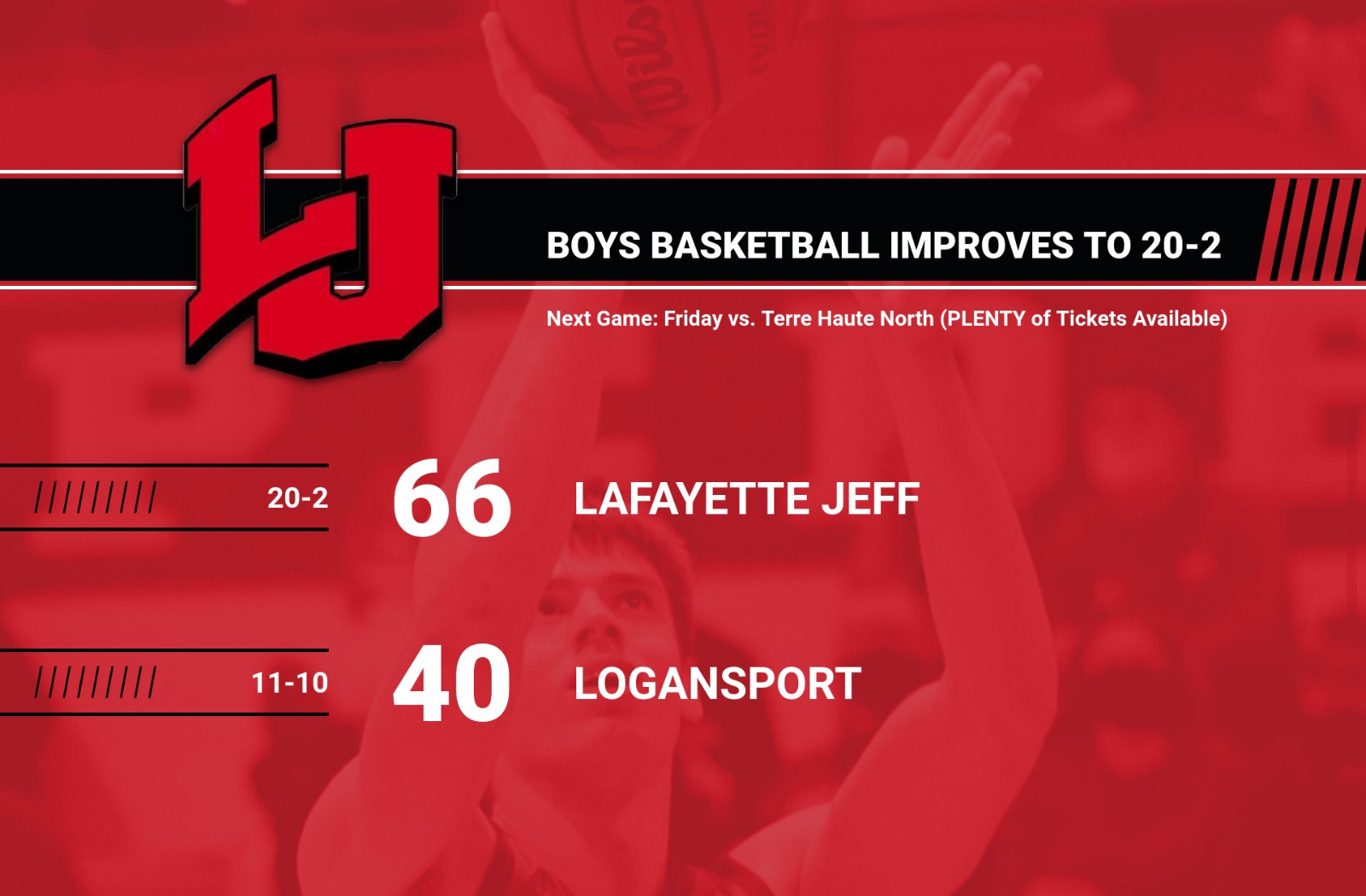 Boys Basketball Posts 20th Win; Hosts Terre Haute North Friday