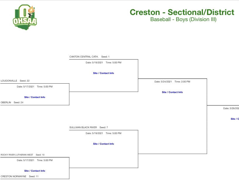 Baseball Secures #10 Seed, will host #11Norwayne in First Round of OHSAA Playoffs