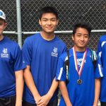 Temple tennis results from the Big Red Freshman Tournament