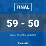 Midway pulls away from Tem-Cats late