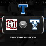 Wildcats draw with Knights, win shootout