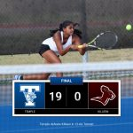 Temple tops Killeen in 12-6A tennis