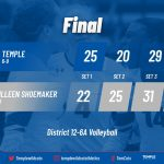 Tem-Cats fall at Shoemaker