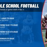 Middle School Football Update