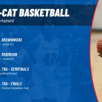 Tem-Cats to compete in the Lorena Tournament