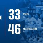 Tem-Cats fall to Ellison