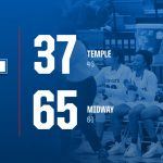 Tem-Cats fall at Midway