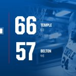 Adjustments help carry Temple to 66-57 victory over Belton