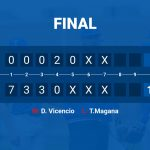 Wildcats close out Legend's Classic with loss