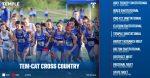 2020 Tem-Cat Cross Country Schedule
