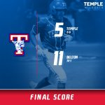 Belton beats rival Temple