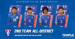 2nd Team All-District Boys Soccer