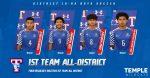 1st Team All-District Boys Soccer