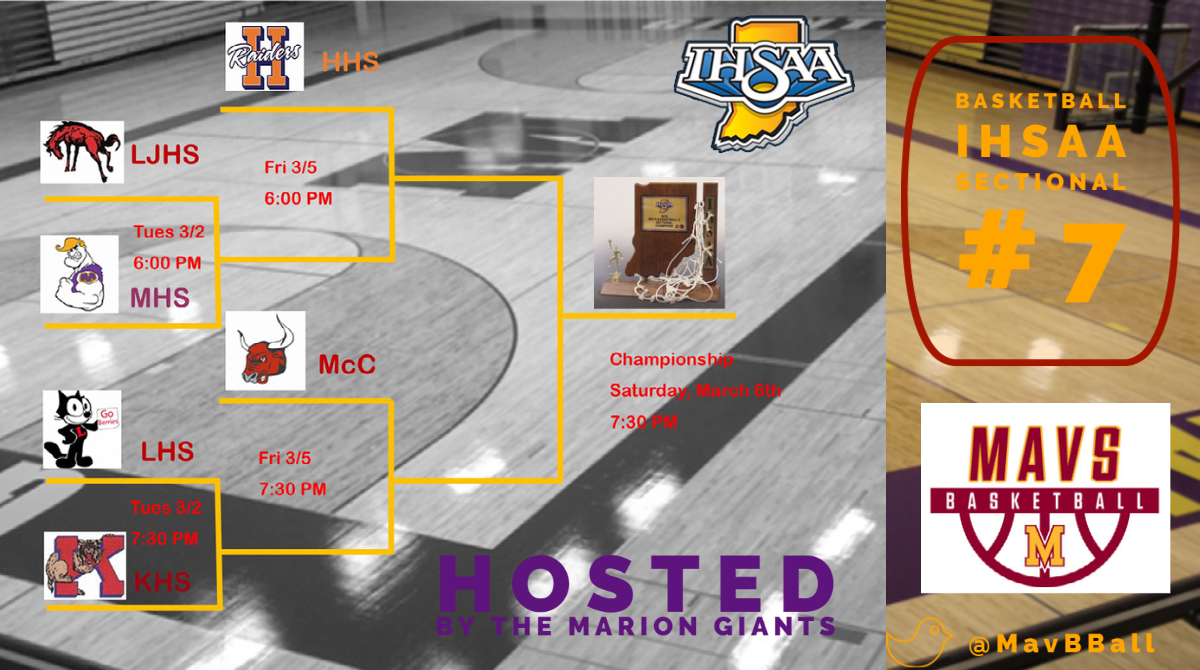 Boys Basketball Sectional Ticket Information