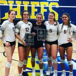 Volleyball Wins North Carolina South Carolina Battle at the Border