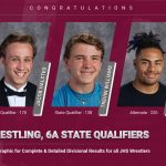 Wrestling State Qualifiers, Divisional Results