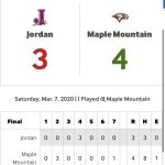 Boys Varsity Baseball falls to Maple Mountain 4 – 3