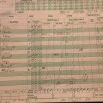 Memorial High School Girls Varsity Basketball beat Bosse High School 58-34