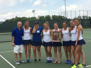 2017 Girls Tennis Sectional Championship Team
