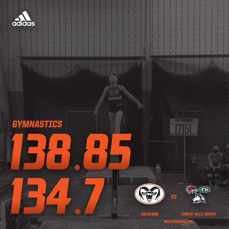 Rockford Gymnastics keeps it rolling with performance over FH