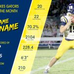 Dennis Realty Player of the Week