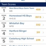 Boys Varsity Swimming finishes 1st place at Conference Meet @ Thomas Jefferson Middle School