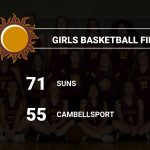 Girls Basketball Makes it Two Wins in Two Nights