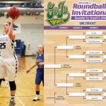 GBB Travels to Greeley for GoJo Sports Roundball Invite