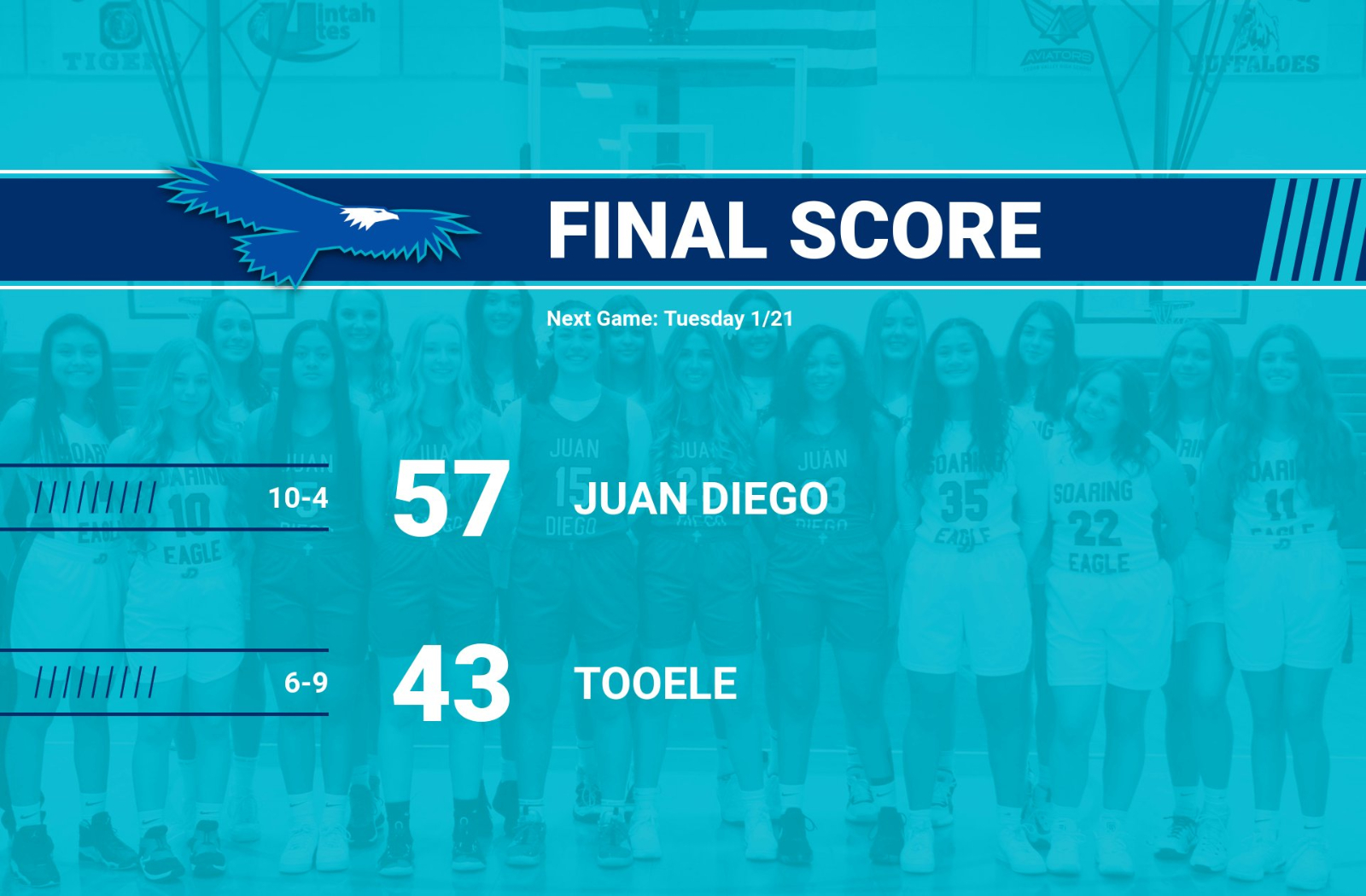JD Girls Varsity Basketball takes down the Buffaloes at home 57 – 43