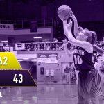 Warriorette Varsity Basketball falls to Salem 62 – 43