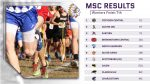 Warrior Cross Country finishes 7th place at Mid Southern Conference