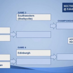 Volleyball Sectional is Set!
