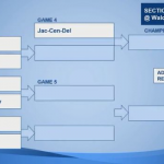 Girls Basketball Sectional Draw Released!