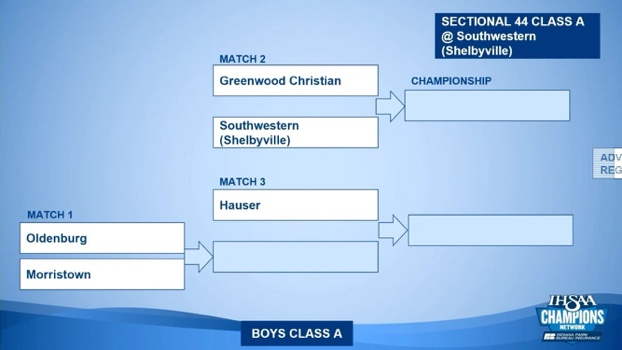 Soccer Sectional Draw; Hauser Gets the Bye!