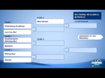 2021 Girls Basketball Sectional Draw
