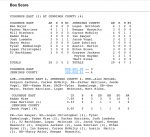 Panthers defeat Olympians in extra innings