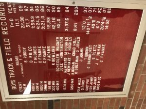 Men's Varsity Track records 4-1-2020