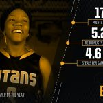 Lauryn Brown Named MVC Gray Division Player of the Year