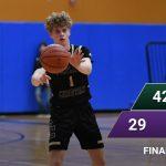 Boys Varsity Basketball falls to Gaston 42 – 29