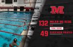 Milan defeats Riverview, 132-49 in girls swim and dive