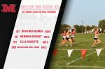 Milan Cross Country All-League Honors and Final League Standings