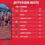 Milan Girls Track & Field finishes runner-up at Jefferson Invite