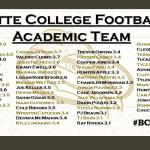 Bishop Manogue Alumni Josh Malafu & Ronnie Nieto – Named to Butte College Football Academic Team