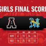 Girls Varsity Basketball beats Mays 52 – 24