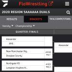2020 Region 5AAAAAA Wrestling Duals