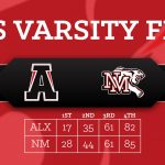 Boys Varsity @ALX_BBall falls to New Manchester 85 – 82