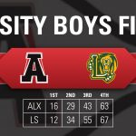 Boys Varsity Basketball falls to Lithia Springs 67 – 63