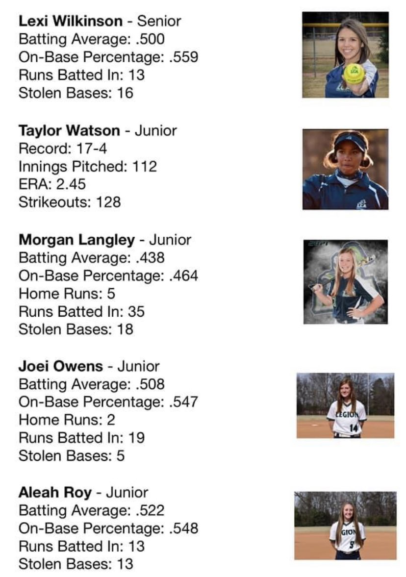 Five Lancer Softball players named all region!